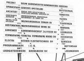 De bouw van de Burgermeester Harmsmaschool in 1980 werd uitgevoerd door de bovenstaande bedrijven.